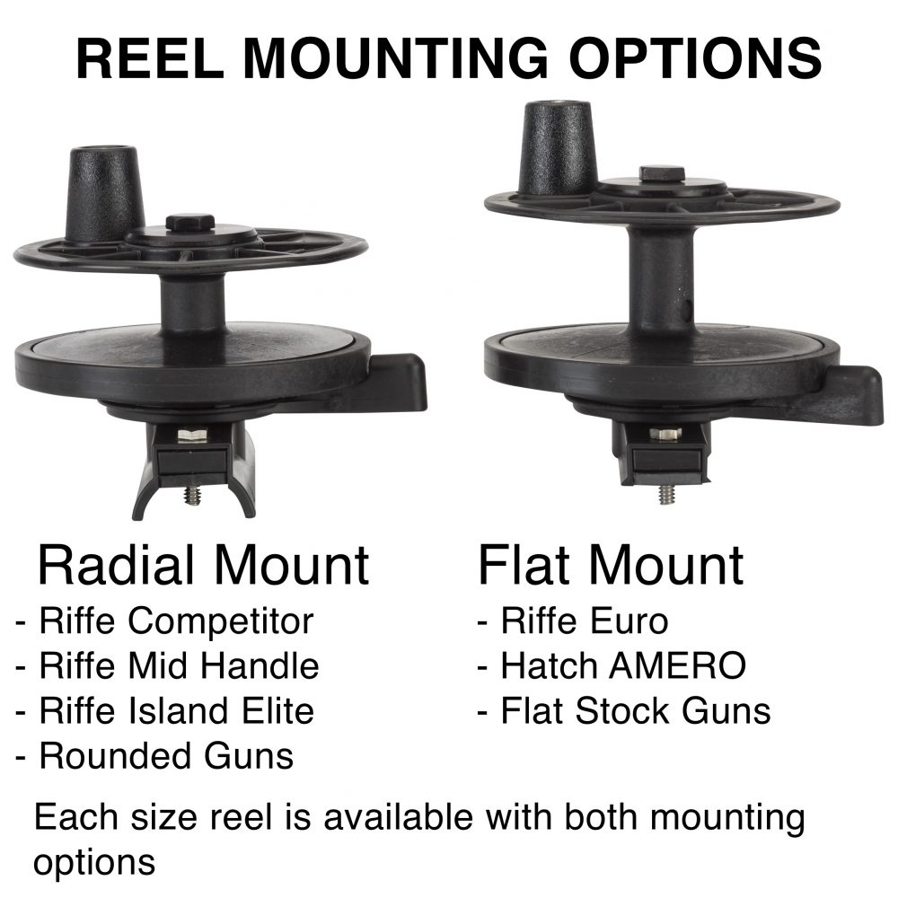 Riffe Reel Mounting Options