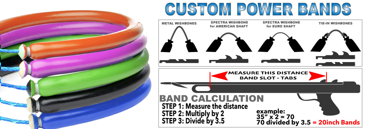 Custom Powerbands