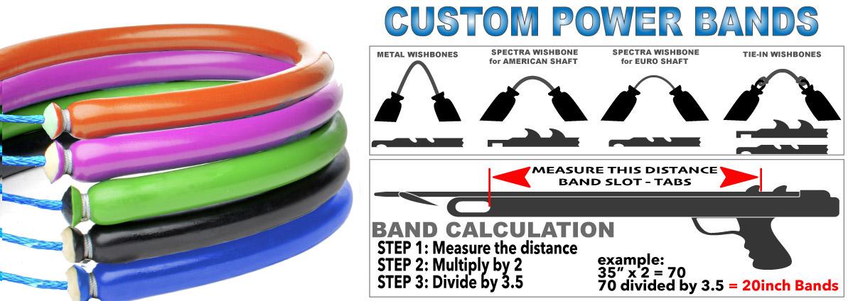 Neptonics Custom Power Bands